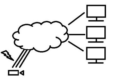 «P2P облако»