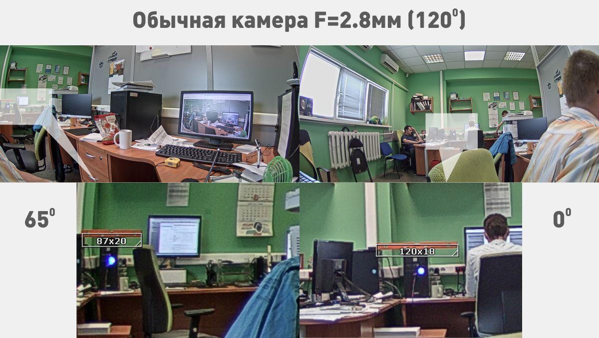 Изменение плотности пикселов в зависимости от угла обзора для «обычной» камеры с объективом 2,8мм