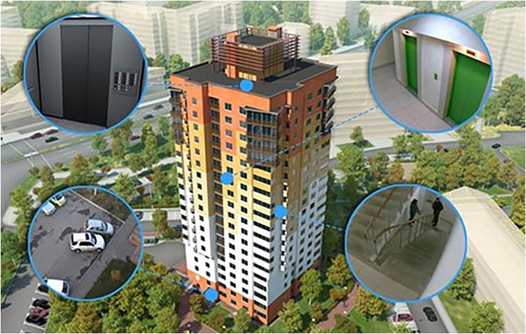 Видеонаблюдение в многоквартирном жилом комплексе
