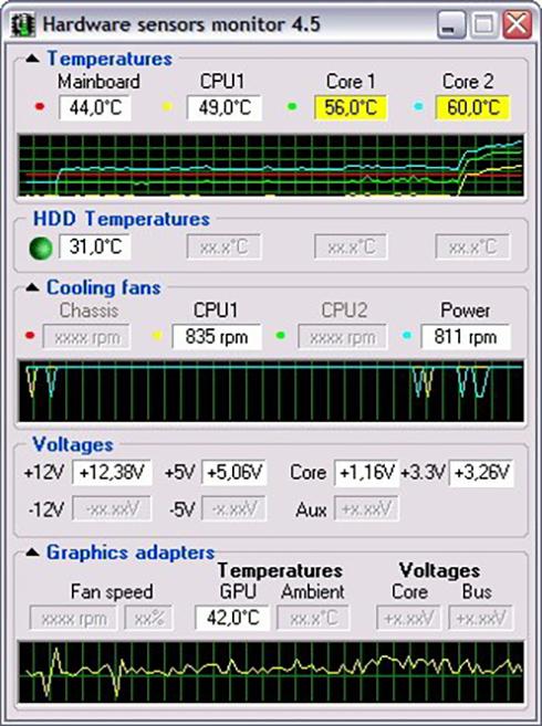 Пример бесплатной утилиты мониторинга состояния сервера