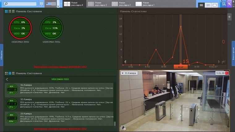 Данные о техническом состоянии сервера в ПО видеонаблюдения