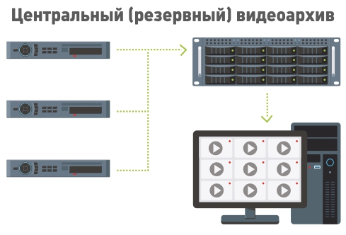 vds сервер windows для 1с