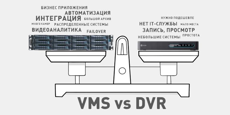 Видеосервер или видеорегистратор?